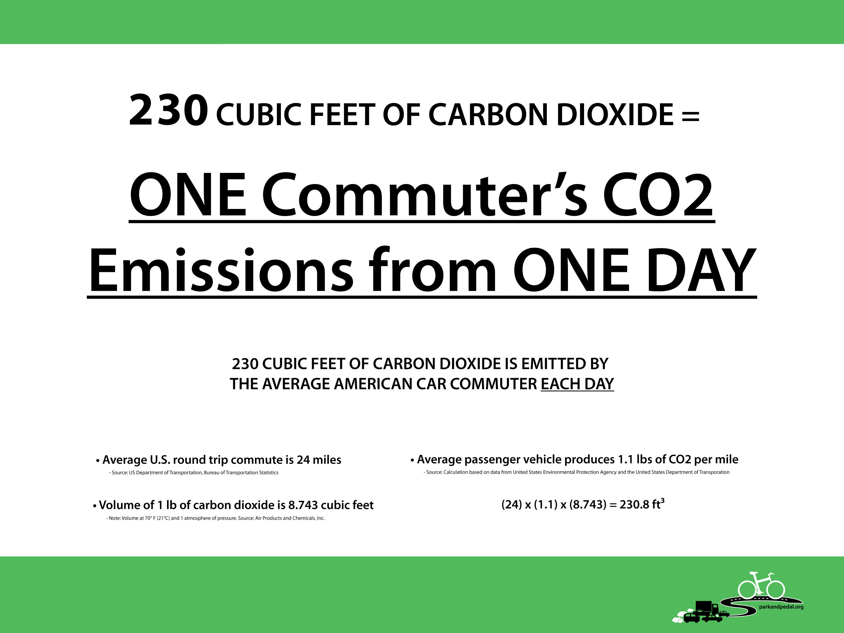 Daily-CO2-Volume-Board-Update